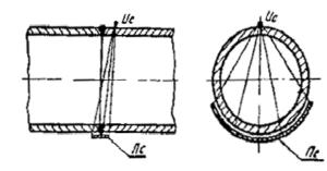 ВСН 012-88 рисунок 2